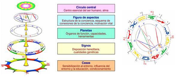 motivacaoestruturaaspectos_metodohuber.j