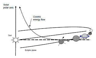 solar-polar2.jpg