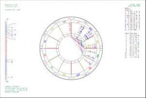 definindo_astrocartografia4-300x202.jpg