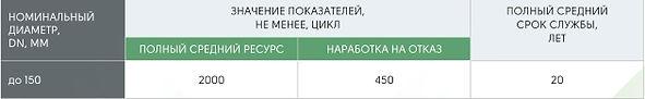 Скриншот 25-02-2021 203850.jpg