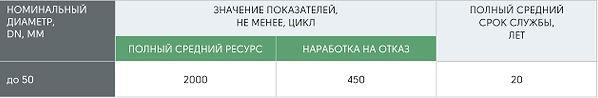 Скриншот 25-02-2021 202934.jpg