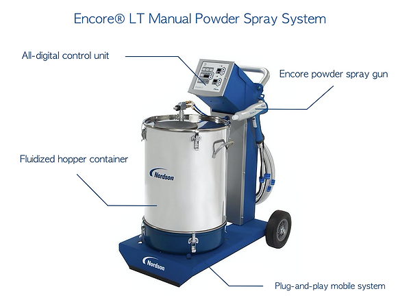 Encore®_LT_Manual_Powder_Spray_System_-_