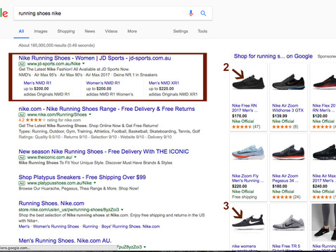 An Introduction to Google Adwords