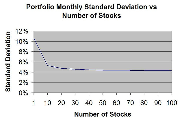 Fundamental Analysis Of Stocks Pdf