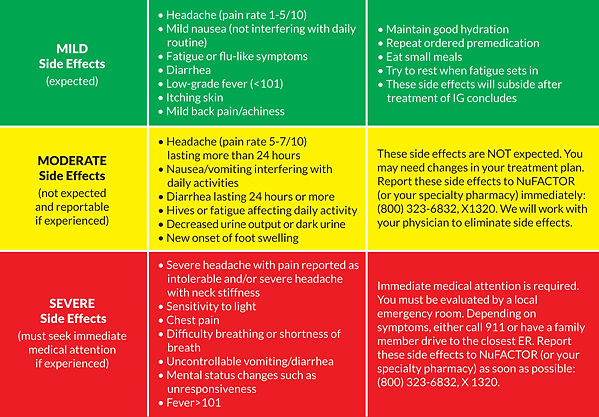 SIDE-EFFECTS-CHART-GREEN-YELLOW-RED-1010
