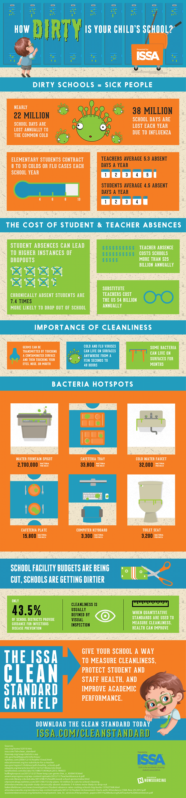 ISSA-How-Clean-infographic-768x3282.png