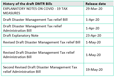 A summary of ETI changes over the last few months.