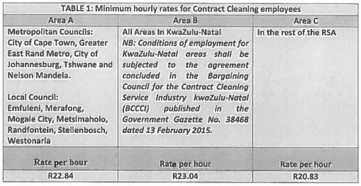 minimum wages for the Contract Cleaning sector