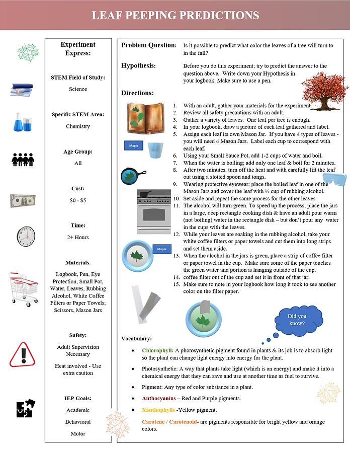 Fall STEM Leaf Peeping Predictions.png