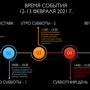 RU-Timeline.png