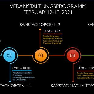DE Timeline.png