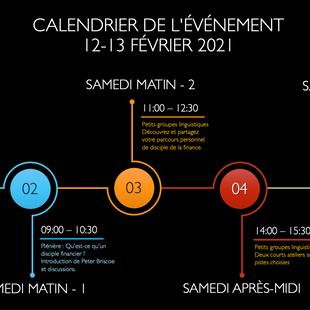 FR Timeline.png