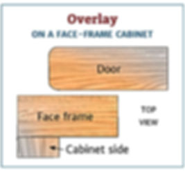 Overlay on a face frame construction for custom cabinets