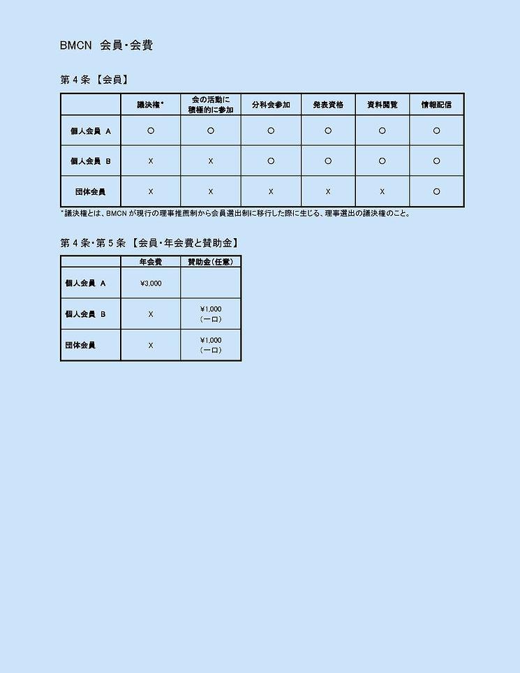 BMCN会員・会費・-for Web site-Rev 5-23-2021.jp