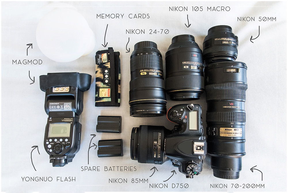 What's in my photography bag. What a wedding photographer packs. maura jane photography. photography education. wedding photographer gear