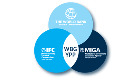 Invite interested MBA, Masters and PhD graduate students to WBG Young Professionals Program.