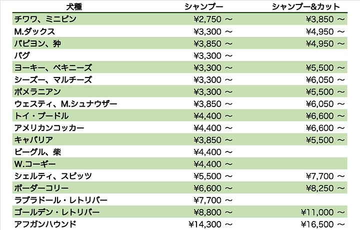 トリミング価格表.png