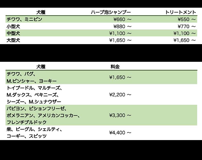 トリミングオプション価格表.png