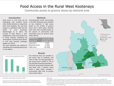 Food Access in West Kootenays