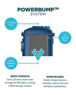 2020-07-13 Power_Bump_Compare_Solo.png