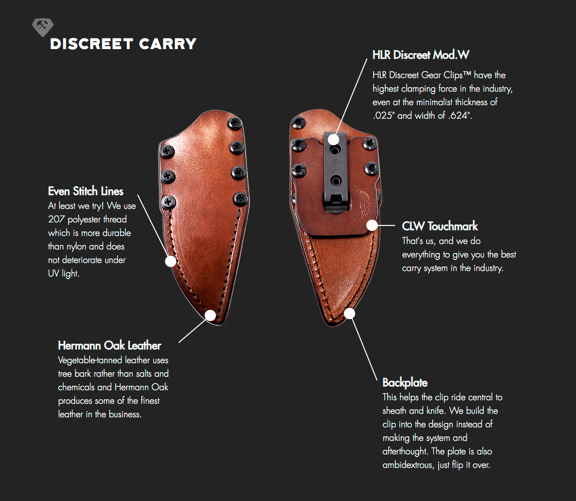 Chattanooga Leather Works Discreet Carry