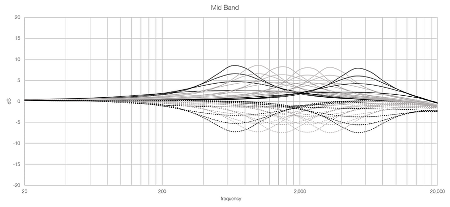 LH95 mid band.png