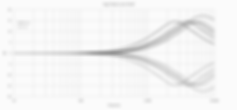 HF graph.png