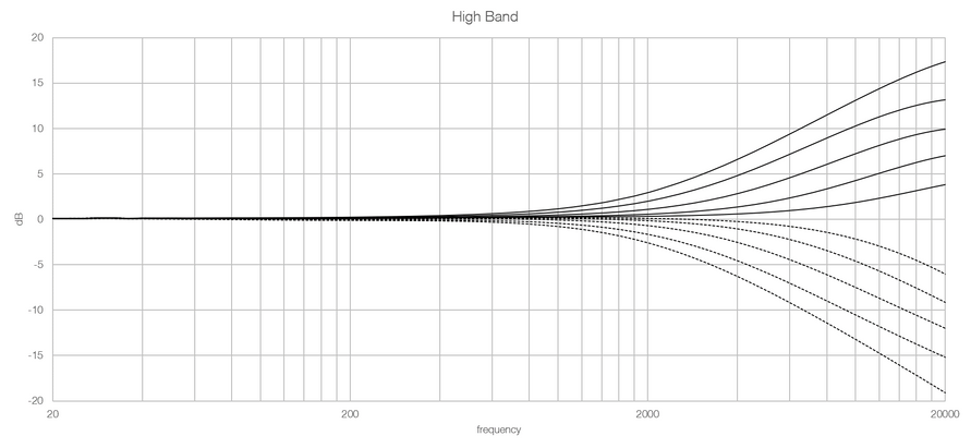 LH95 high band.png