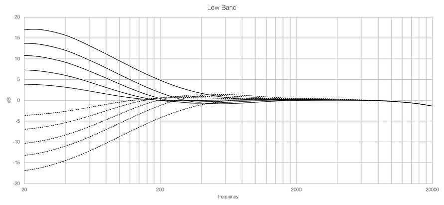 LH95 low band.png