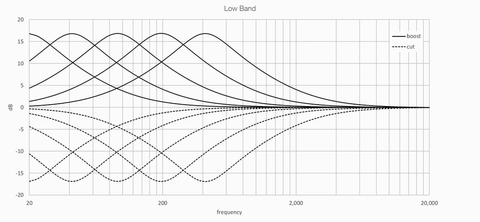 LF graph.png