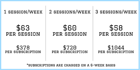 Fixed by Fitness Personal Training Semi-private Pricing
