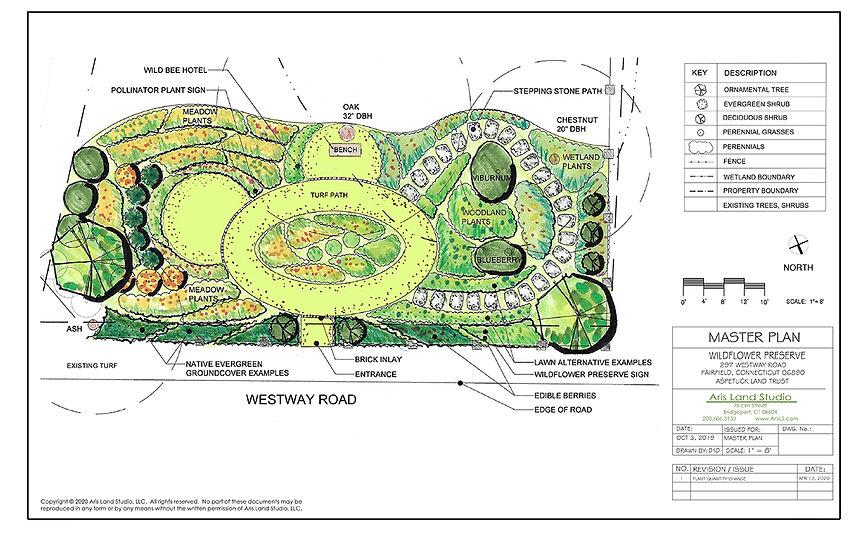 WildFlower Preserve Master  Plan 2020040