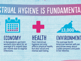 Menstrual Hygiene: What it means, and how to achieve it.