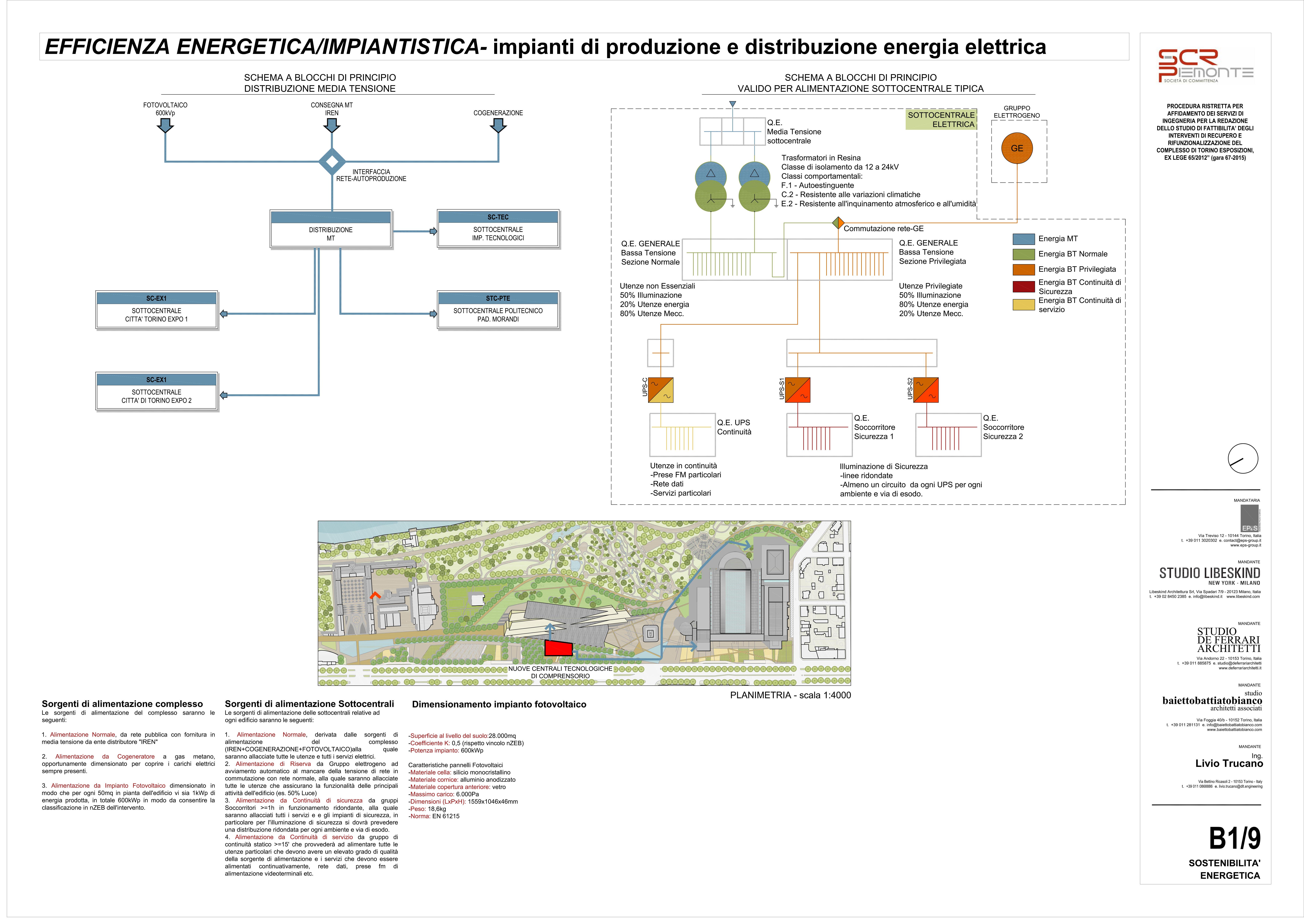9 B1-9_SOSTENIBILITA' ENERGETICA