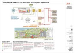 7 B1-7_SOSTENIBILITA' ENERGETICA