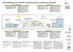 16 B2-6_SOSTENIBILITA' ENERGETICA