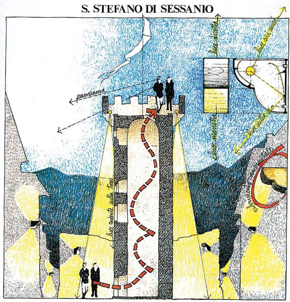 Santo Stefano di Sessanio
