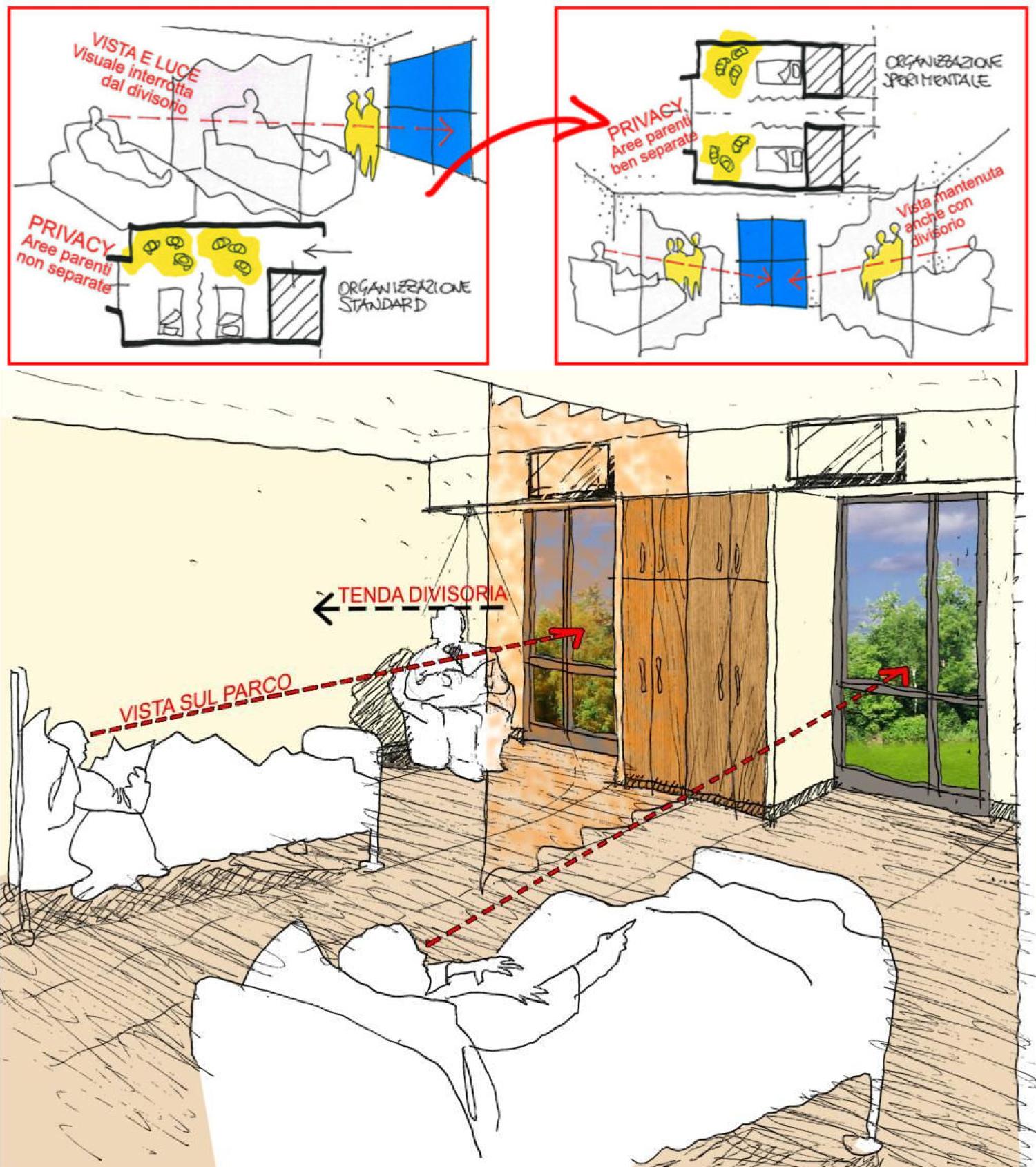 Residenza Anziani Druento