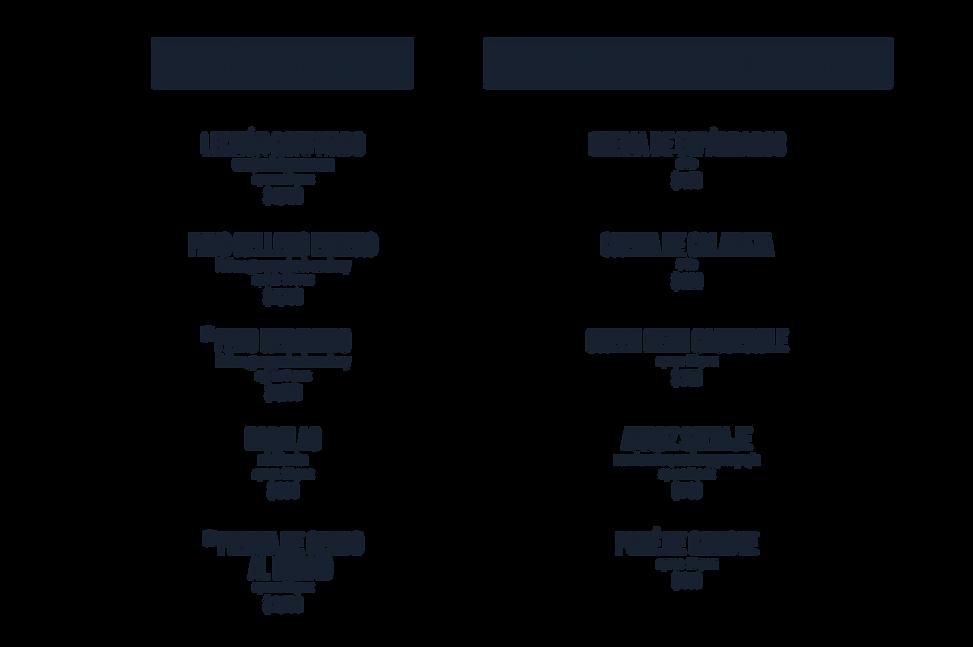 menu_navidad_site_Mesa de trabajo 1_Mesa