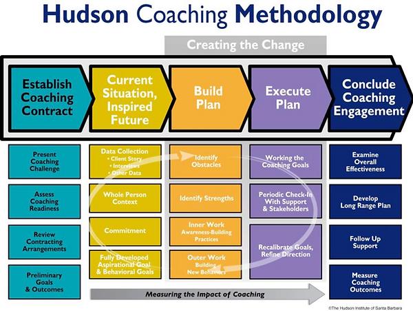 Hudson Model.png
