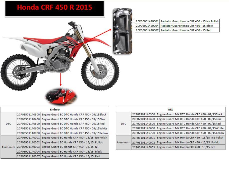 Crosspro honda crf 2015.JPG