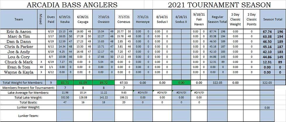 Conesus 2021 Members Standing.png