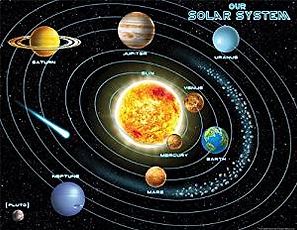 teacher solar sytemuntitled.png