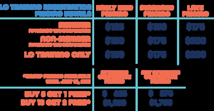 LO Reg Pricing.png