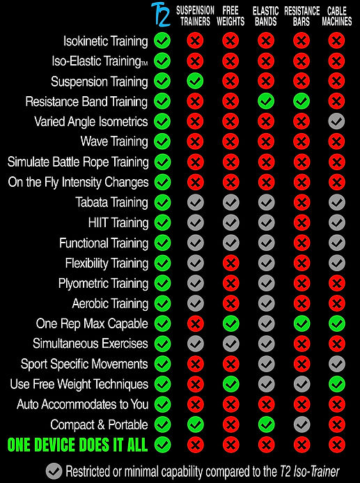 T2 Capabilities Comparison Chart Wht Text 6 columns.jpg