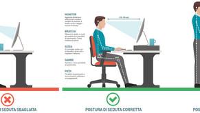 Dolori Muscolo Scheletrici - DMS - La principale causa di assenza dal Lavoro - La Verità 08/11/2020