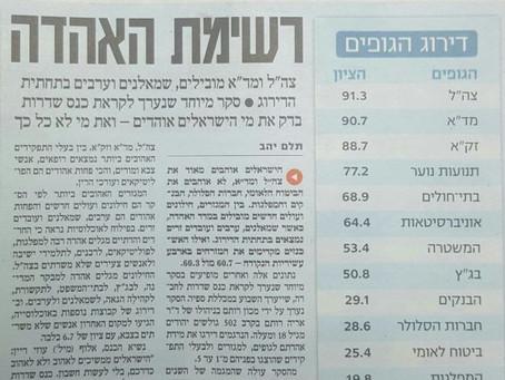Il Maghen David Adom è fra le organizzazioni più stimate in Israele