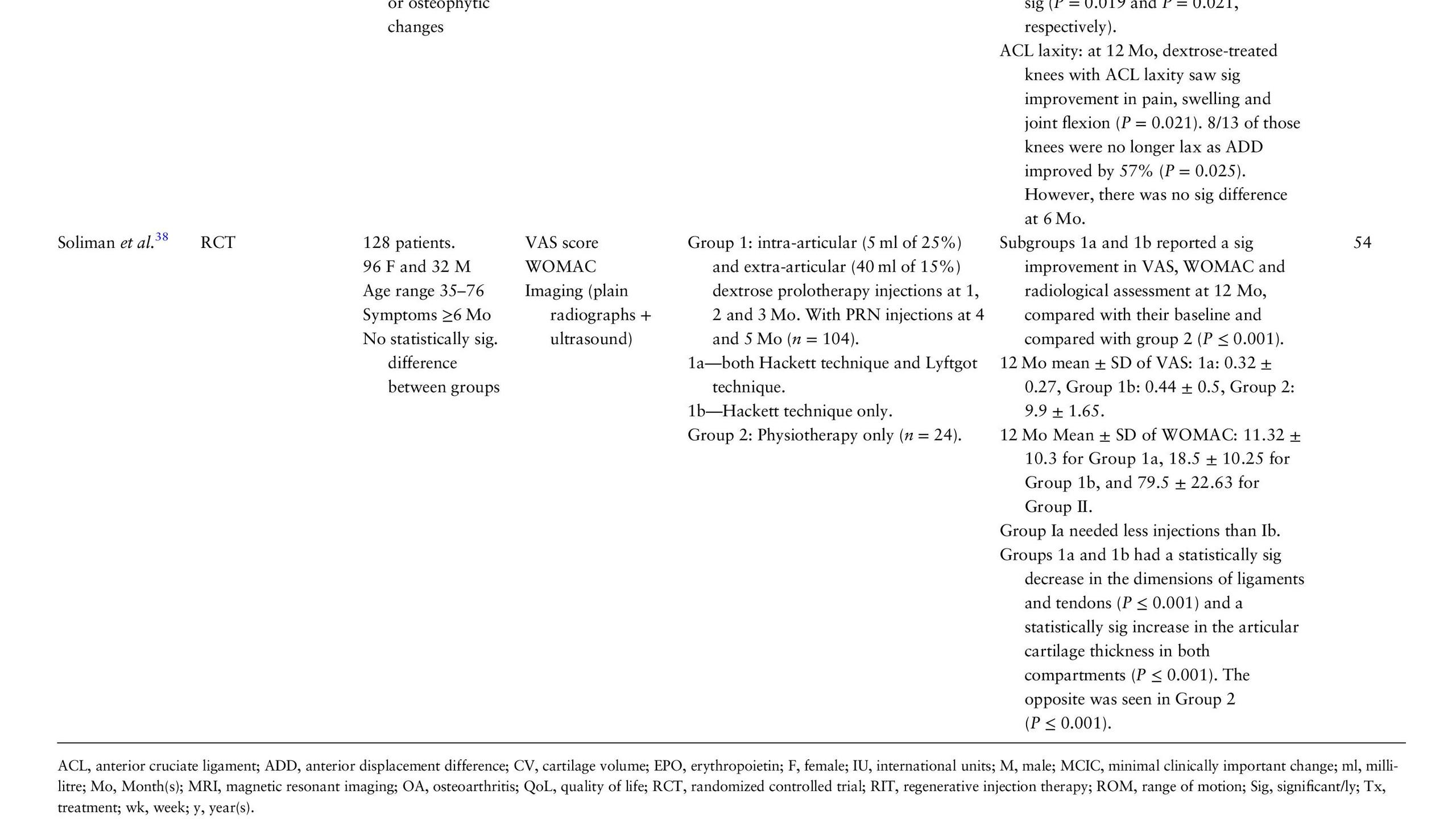 Prolotherapy Study -SR Prolo for KOA-page-013