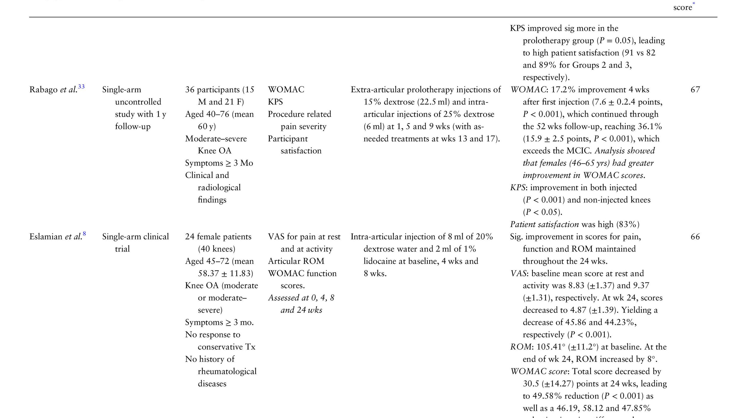 Prolotherapy Study -SR Prolo for KOA-page-010