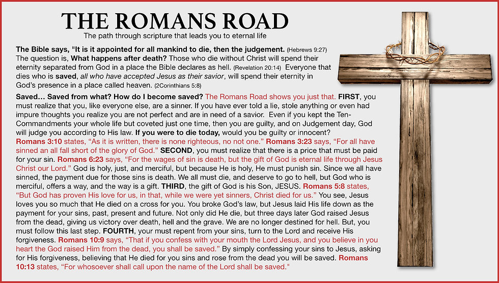 Romans Road to salvation.